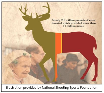 Illustration provided by National Shooting Sports Foundation