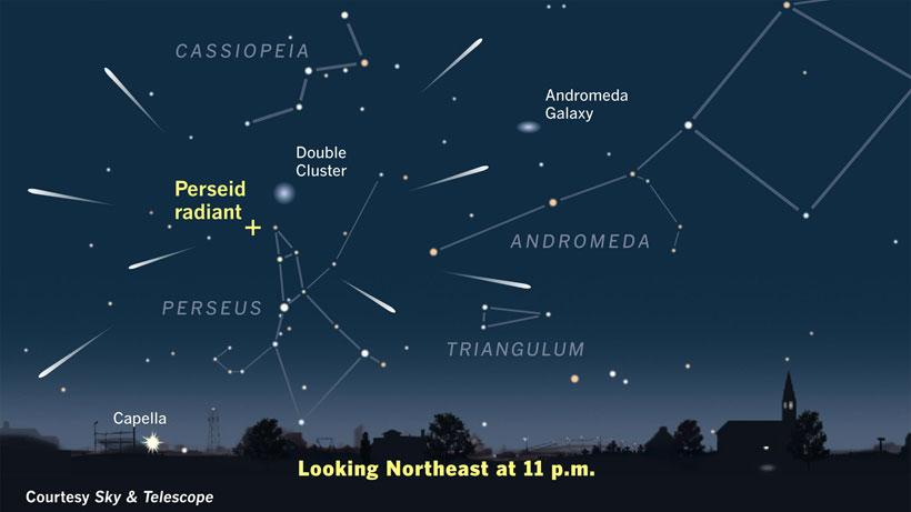 Zinging Meteorites in August Night Sky